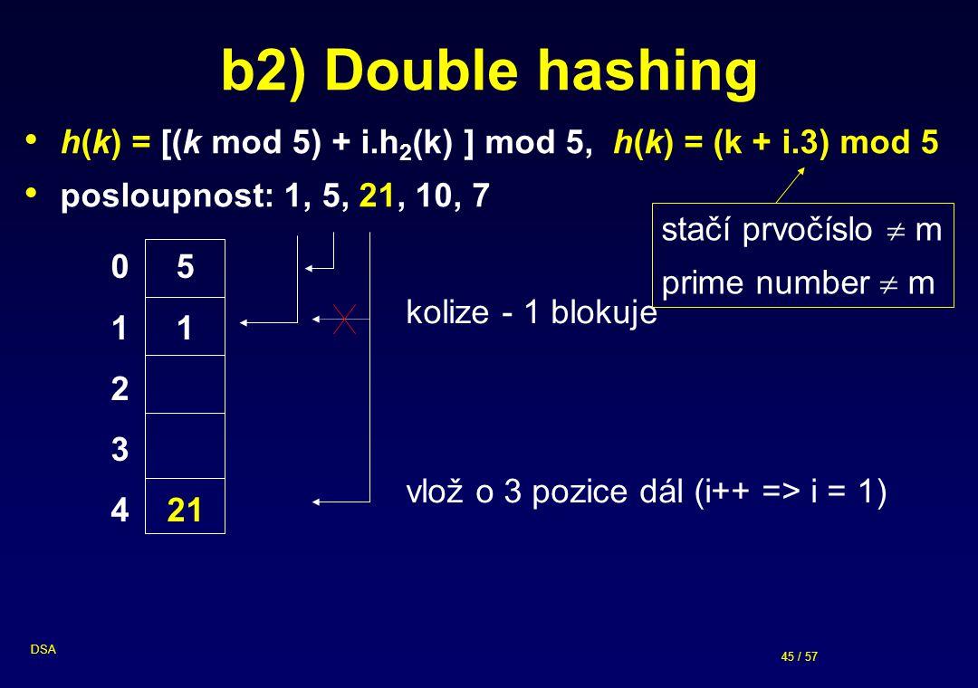 b2) Double hashing h(k) = [(k mod 5) + i.h2(k) ] mod 5, h(k) = (k + i.3) mod 5. posloupnost: 1, 5, 21, 10, 7.